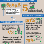 7 Statistics Infographic